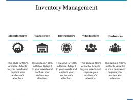 Inventory Management Ppt Examples Professional