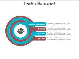 Inventory Management Ppt Powerpoint Presentation Model Slide Portrait Cpb