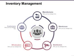 Inventory Management Ppt Samples Download