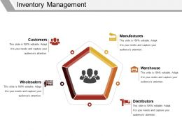 Inventory Management Presentation Portfolio