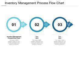 Inventory Management Process Flow Chart Ppt Powerpoint Presentation Deck Cpb