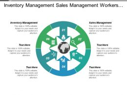 Inventory Management Sales Management Workers Compensation Social Marketing Cpb