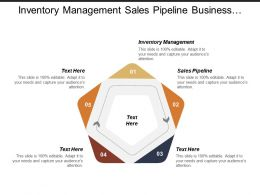 Inventory Management Sales Pipeline Business Growth Research Development