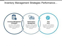 Inventory Management Strategies Performance Management Corporate Compliance Plan Outline Cpb