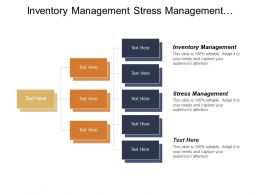 Inventory Management Stress Management Operations Management Project Management Cpb