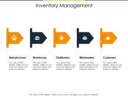 Inventory Management Supply Chain Inventory Optimization Ppt Infographic Template Themes