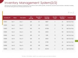 Inventory Management System Inventory Ppt Powerpoint Presentation Pictures Graphics Download