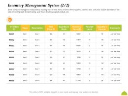Inventory Management System Item M2431 Ppt Powerpoint Presentation File Graphics Pictures