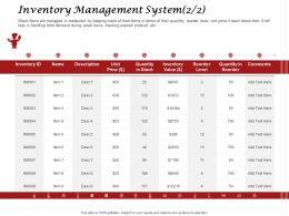 Inventory Management System Ppt Powerpoint Presentation Slide Download