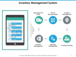 Inventory Management System Ppt Styles Example Introduction