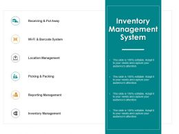 Inventory Management System Reporting Ppt Powerpoint Presentation Clipart