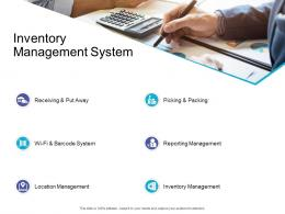 Inventory Management System Retail Sector Overview Ppt Ideas Summary