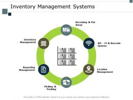 Inventory Management Systems Location Ppt Powerpoint Presentation Model Styles