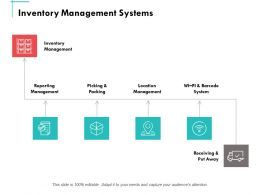 Inventory Management Systems Ppt Powerpoint Presentation Summary Example