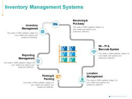 Inventory Management Systems Reporting Management Location Management Ppt Slides