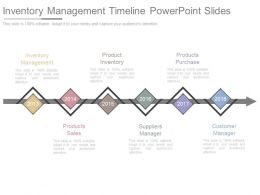 Inventory Management Timeline Powerpoint Slides