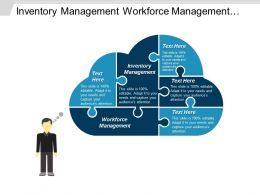 Inventory Management Workforce Management Corporate Strategy Service Management Cpb