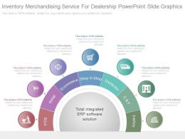 Inventory Merchandising Service For Dealership Powerpoint Slide Graphics