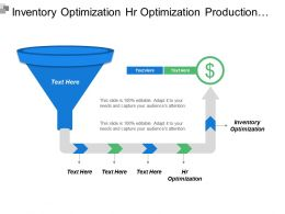 Inventory Optimization Hr Optimization Production Optimization Demand Forecasting