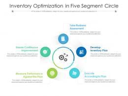 Inventory Optimization In Five Segment Circle