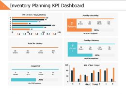 Inventory Planning Kpi Dashboard Ppt Powerpoint Presentation File Clipart Images