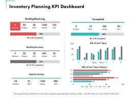Inventory Planning Kpi Dashboard Ppt Powerpoint Presentation Summary Graphics
