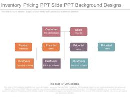 Inventory Pricing Ppt Slide Ppt Background Designs