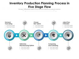 Inventory Production Planning Process In Five Stage Flow