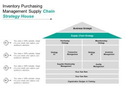 Inventory Purchasing Management Supply Chain Strategy House