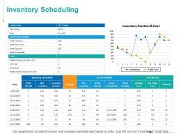 Inventory Scheduling Finance Ppt Powerpoint Presentation Ideas