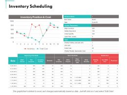 Inventory Scheduling Ppt Powerpoint Presentation Summary Guide