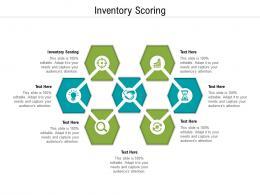 Inventory Scoring Ppt Powerpoint Presentation Model Cpb