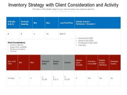 Inventory Strategy With Client Consideration And Activity