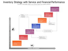 Inventory Strategy With Service And Financial Performance