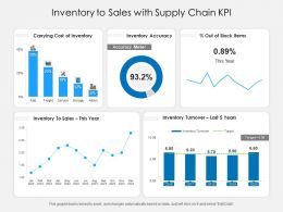 Inventory To Sales With Supply Chain KPI