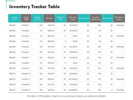 Inventory Tracker Table Ppt Powerpoint Presentation Summary Inspiration