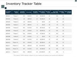 Inventory Tracker Table Product Detail Ppt Powerpoint Presentation Professional Mockup