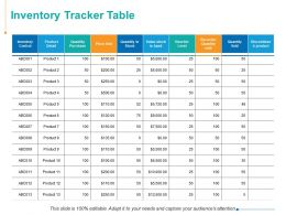 Inventory Tracker Table Recorder Quantity Management Ppt Powerpoint Presentation Summary Professional