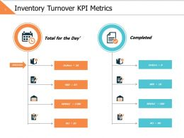 Inventory Turnover Kpi Metrics Ppt Powerpoint Presentation File Display