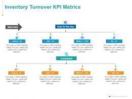 Inventory Turnover KPI Metrics Ppt Powerpoint Presentation Gallery