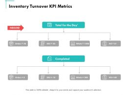 Inventory Turnover Kpi Metrics Ppt Powerpoint Presentation Summary Introduction