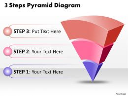 Inverted 3 Steps Pyramid Diagram