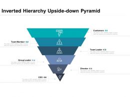Inverted Hierarchy Upside Down Pyramid