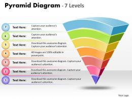Inverted Pyramid Diagram With 7 levels