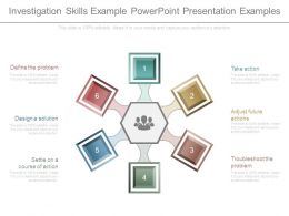 Investigation Skills Example Powerpoint Presentation Examples