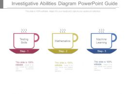 Investigative Abilities Diagram Powerpoint Guide