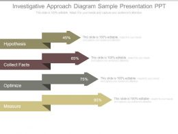 Investigative Approach Diagram Sample Presentation Ppt