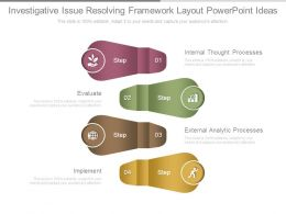 Investigative Issue Resolving Framework Layout Powerpoint Ideas