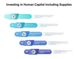 Investing In Human Capital Including Supplies
