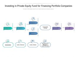Investing In Private Equity Fund For Financing Portfolio Companies